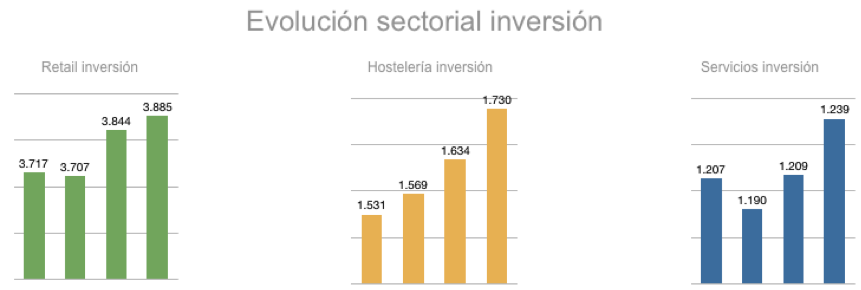 evol_inversion